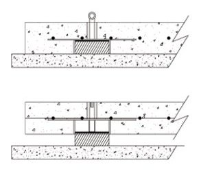 Natural Frequency Of Concrete Floor Slab Vibration